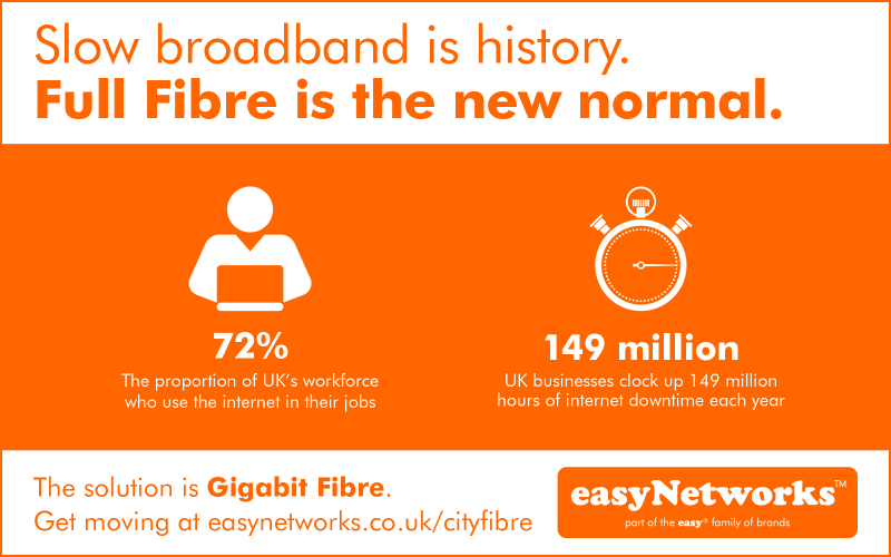 Full fibre is the new normal article from easyNetworks